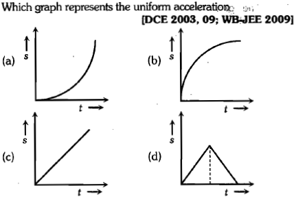 Which graph represents the uniform acceleration [DCE 2003, 09; WBJEE 20091