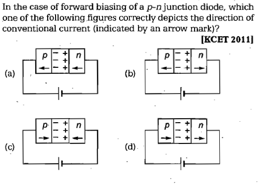 In the case of forward biasing of a p-njunction diode, which one of the following figures correctly depicts the direction of conventional current (indicated by an arrow mark)? [KCET 2011]