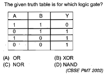 The given truth table is for which logic gate? 0 0 0 (A) ORR (B) NORSE Arm (C) NOR (D) NAND (CBSE PMT 2002)