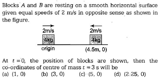 Blocks A and B are resting on a smooth horizontal surface given equal speeds of 2 m/s in opposite sense as shown in the figure. 2m/s 4k0 origin 2m/s 4kg (4.5m, 0) At t=0, the position of blocks are shown, then the co-ordinates of Centre of mass t 3 s will be