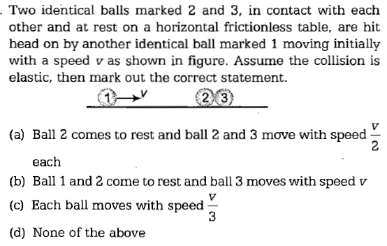 Two identical balls marked 2 and 3, in contact with each other and at rest on a horizontal frictionless table, are hit head on by another identical ball marked 1 moving initially with a speed v as shown in figure. Assume the collision is elastic, then mark out the correct statement (a) Ball 2 comes to rest and ball 2 and 3 move with speed each (b) Ball 1 and 2 come to rest and ball 3 moves with speed v (c) Each ball moves with speed (d) None of the above 3