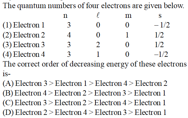 The quantum numbers of four electrons are given below 1/2 1/2 1/2 (1) Electron 1 (2) Electron 2 (3) Electron 3 (4) Electron 4 The correct order of decreasing energy of these electrons 1S- (A) Electron 3 > Electron 1 > Electron 4> Electron 2 (B) Electron 4> Electron 2> Electron 3 > Electron 1 (C) Electron 3 > Electron2 > Electron 4> Electron 1 (D) Electron 2> Electron 4> Electron 3 > Electron 1 0 2 0 0 1/2