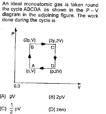 An ideal monoatomic gas is taken round the cycle ABCDA as shown in the P- V diagram in the adjoining figure. The work done during the cycle is (2p,V) (2p,2V) (p.V)(p.2V) 0,0 (A) pV (B) 2pV (C) V (D) zero 2