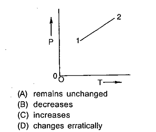 2 1- (A) remains unchanged (B) decreases (C) increases (D) changes erratically