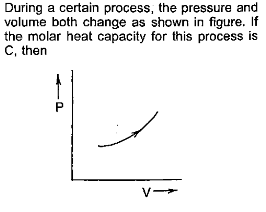 During a certain process, the pressure and volume both change as shown in figure. If the molar heat capacity for this process is C, then