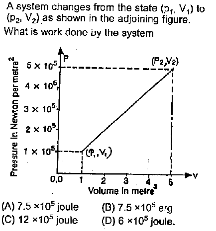 A system changes from the state (pt, V1) to (p2, V2) as shown in the adjoining figure. What is work done by the system (P2,V2) 4x10% 93 x 10 £ 2 x 105- 0,0 234. 6 Volume In metre (A) 7.5x105 joule (C) 12 x105 joule (B)7.5 x105 erg (D) 6 x105 joule.