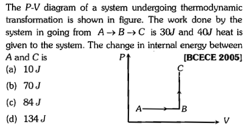 The P-V diagram of a system undergoing thermodynamic transformation is shown in figure. The work done by the system in going from A→B→C is 30J and 40J heat is given to the system. The change in internal energy between A and C is (a) 10J (b) 70J (c) 84J (d) 134 J [BCECE 2005]