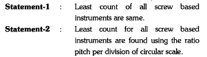 Statement-1Least count of a screw based instruments are same. Statement-2Least count for all screw based instruments are found using the ratio pitch per division of circular scale.