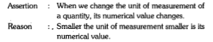 Assertion When we change the unit of measurement of a quantity, its numerical value changes. Reason :. Smaller the unit of measurement smaller is its numerical value.