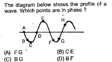 The diagram below shows the profile of a wave. Which points are in phase? (A) FG (C) BG (B) CE (D) BF
