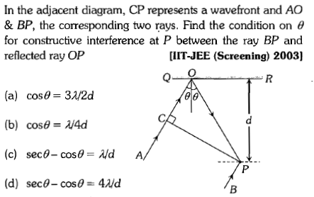 In the adjacent diagram, CP represents a wavefront and AO & BP, the corresponding two rays. Find the condition on θ for constructive interference at P between the ray BP and reflected ray OP IIT-JEE (Screening) 2003] (b) (c) (d) cos&=A4d sec9-cosθ = Nd sece- cos0-4/d A