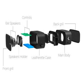 Portronics POSH Bluetooth...