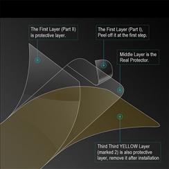 Samsung J8 Back Screen Gu...