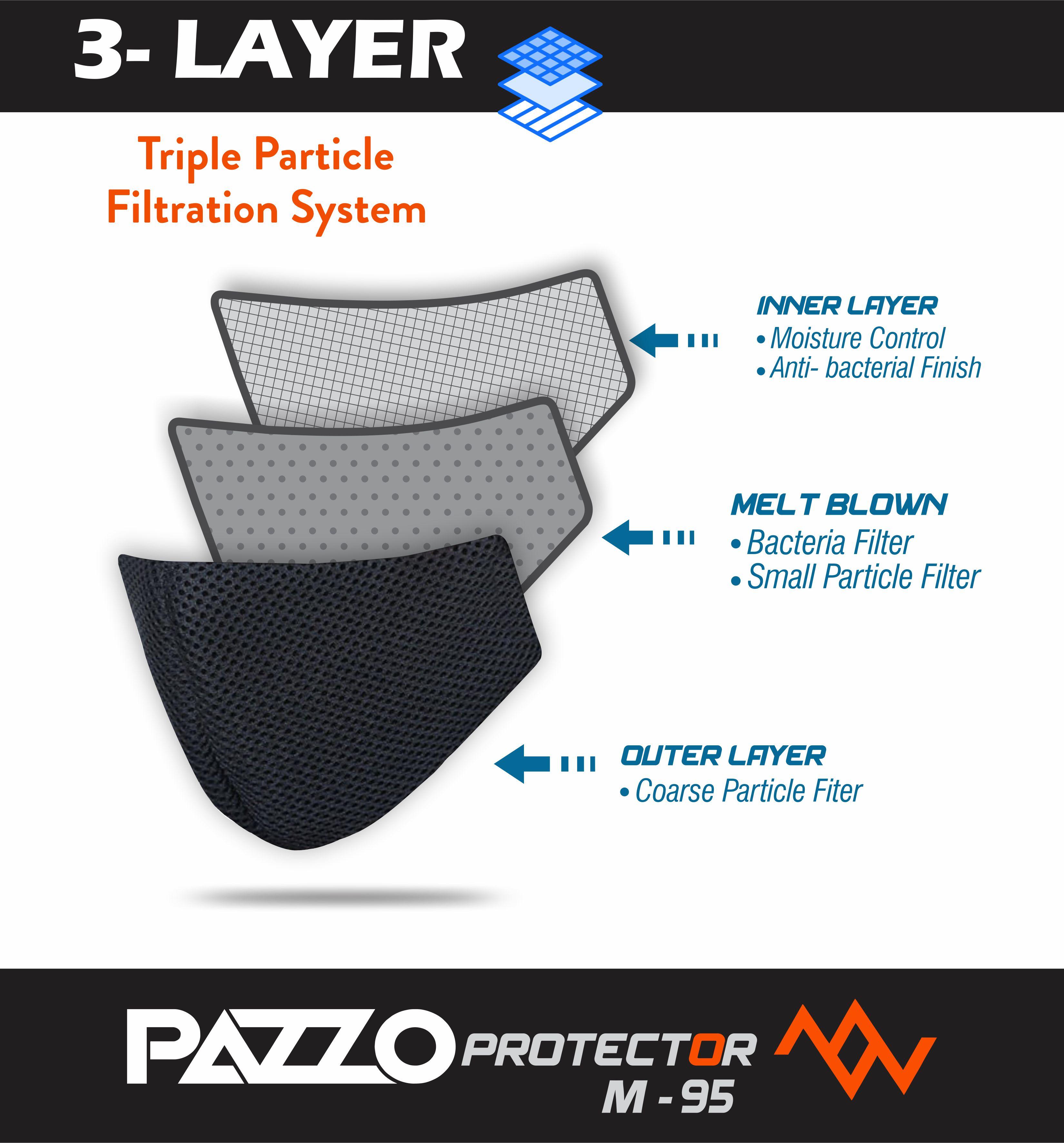 PAZZO M-95 Reusable Outdoor Mask (Medium)