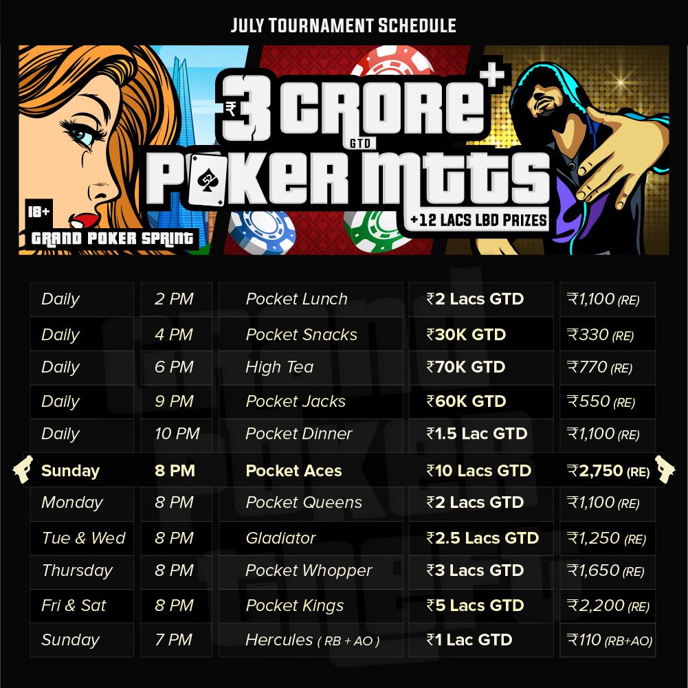 Grand Poker Sprint