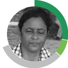 Swati Rohatgi