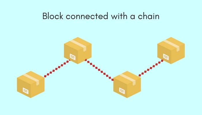 Blockchain representation using blocks and rope