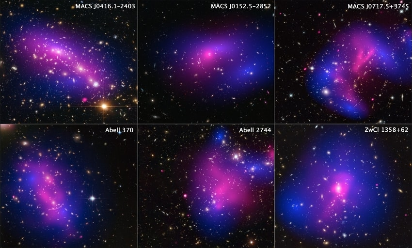 Dark matter in universe