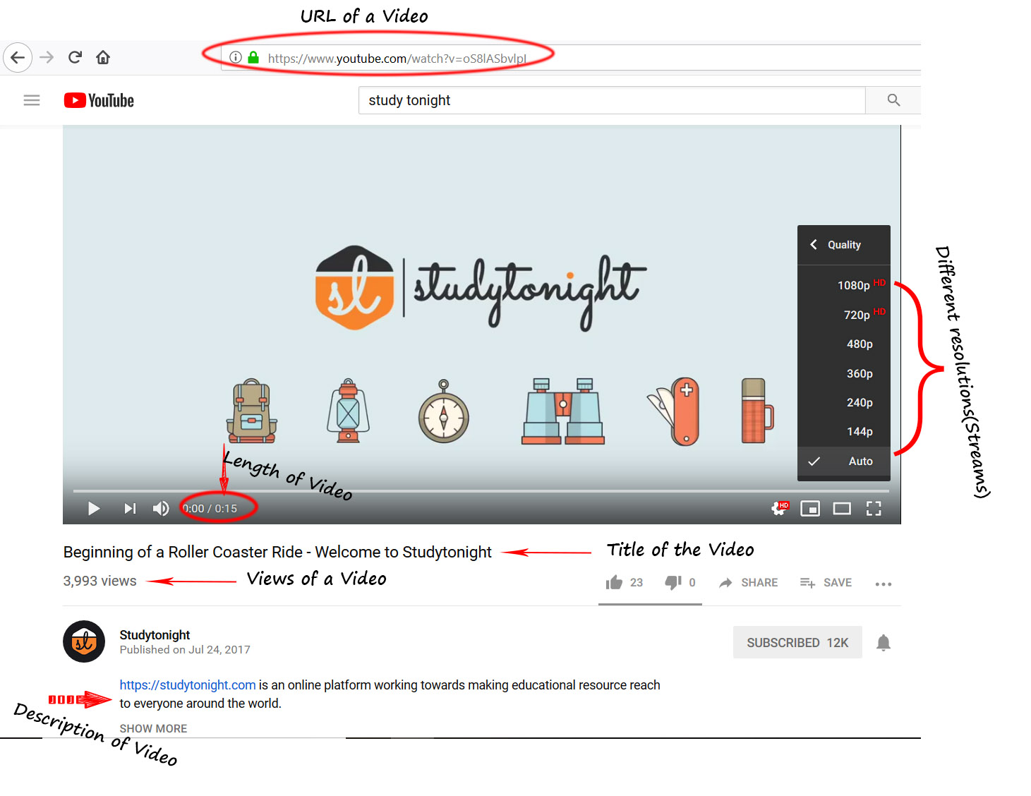 Youtube video download using pytube