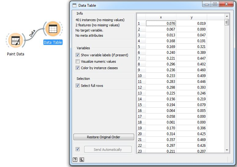 Orange tool paint data functionality to get dataset from graph