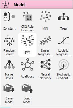 working with Orange tool ML algorithms