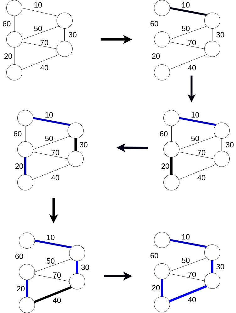 kruskals algorithm example