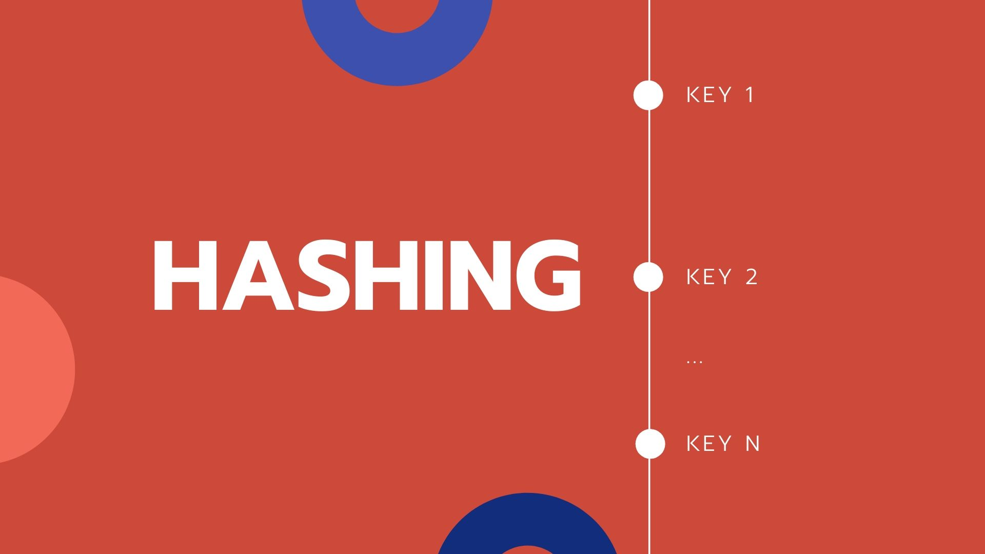 What is Hashing? - Studytonight