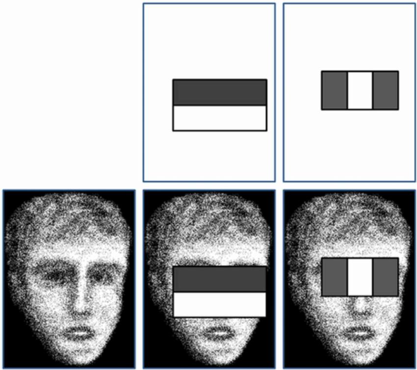 face detection using haar cascades