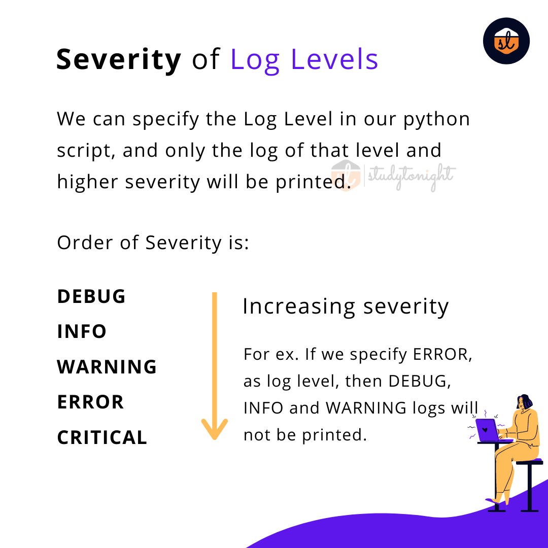python log level severity