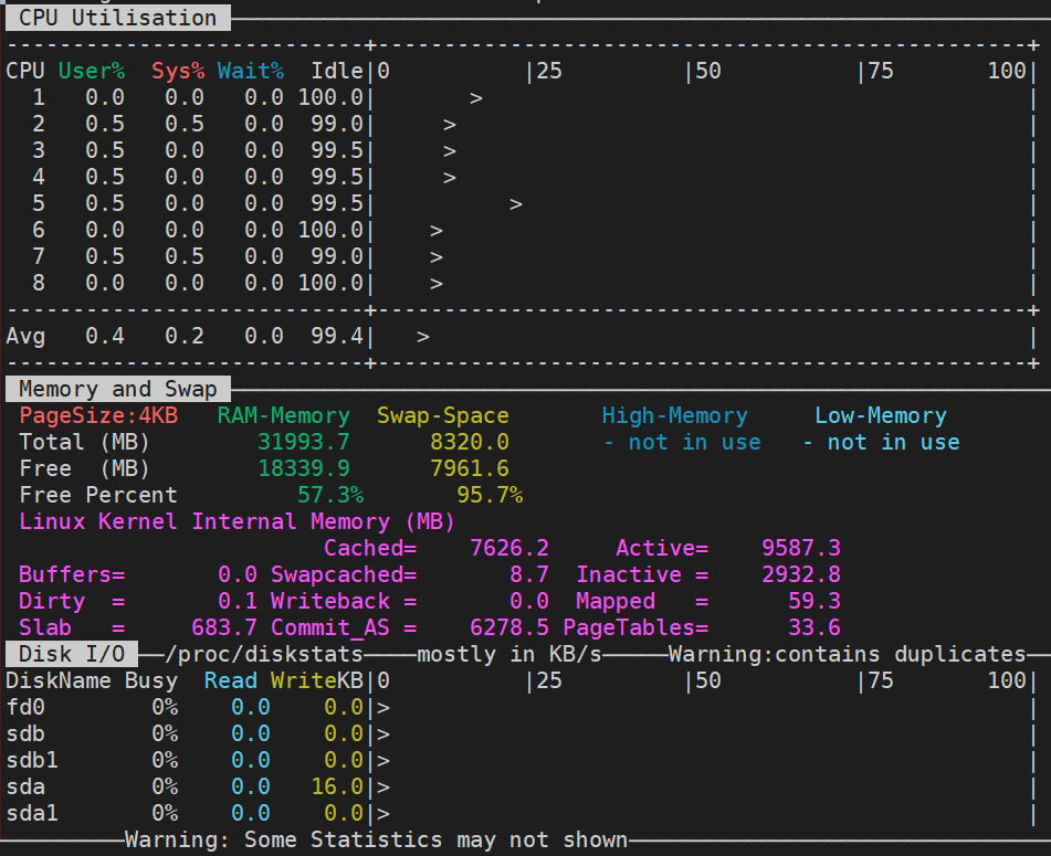use nmon tool to monitor linux machine disk usage