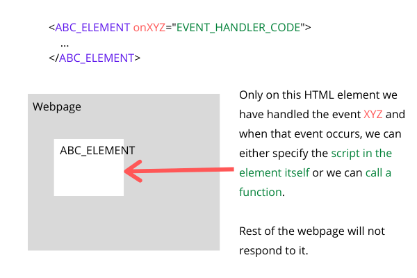 JavaScript event handling