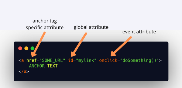 HTML Event Attributes example