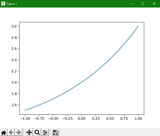 Curved line in matplotlib