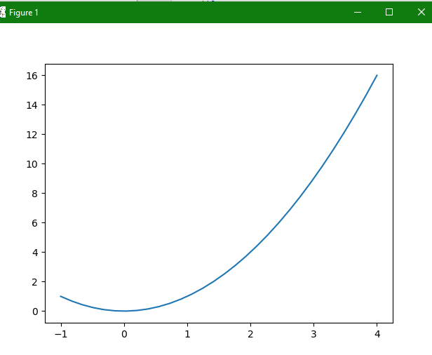 using pylab module in matplotlib