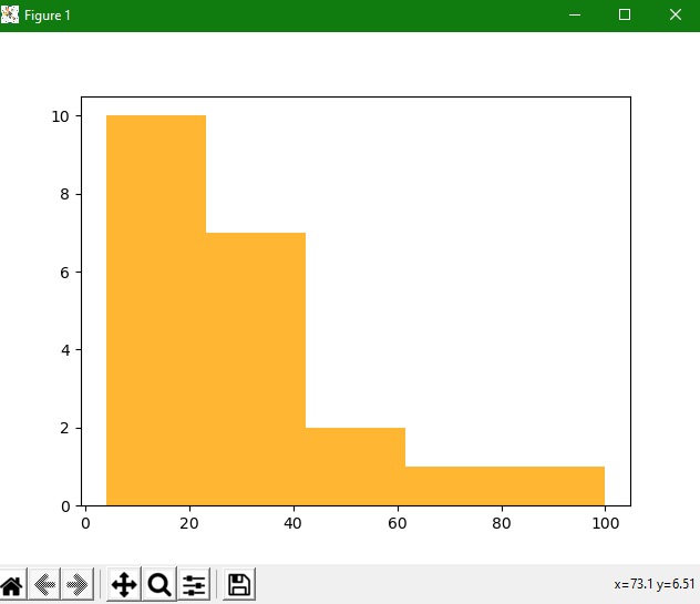 simple histogram example matplotlib