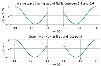 using matplotlib grid function to change grid