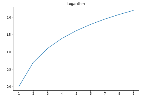setting axis value limit in matplotlib