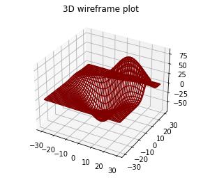 3d wireframe plot basic example