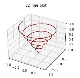 3d line plot example matplotlib