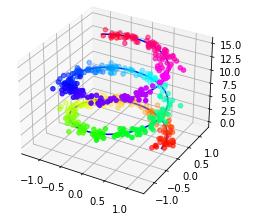 scatter 3D plot example matplotlib