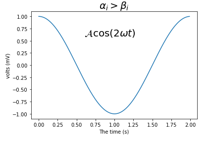 using mathematical expression matplotlib example