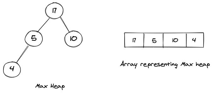 Array Heap