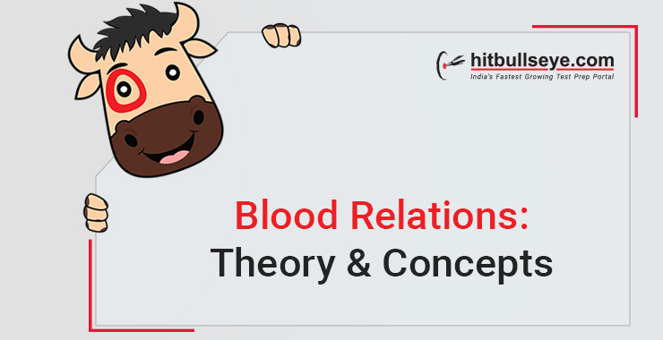 Tips to Solve Blood Relations Questions - Hitbullseye