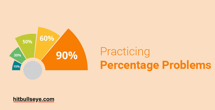 Practice Percentage Problems | Percentage Problems –Hitbullseye