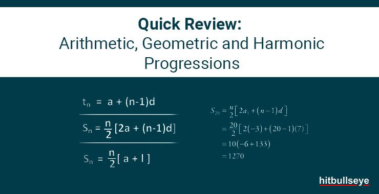 Geometric and Arithmetic Progression - Hitbullseye