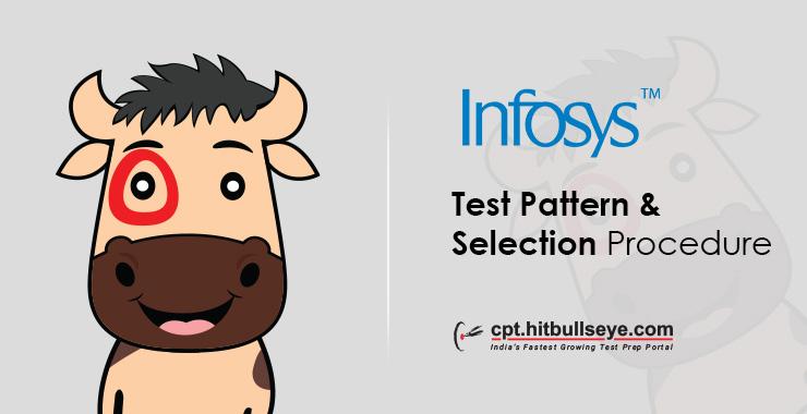 Infosys Test Pattern | Infosys Interview Process | Infosys