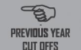XAT Cut-offs