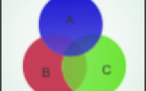 Venn Diagram: Concept and Solved Questions