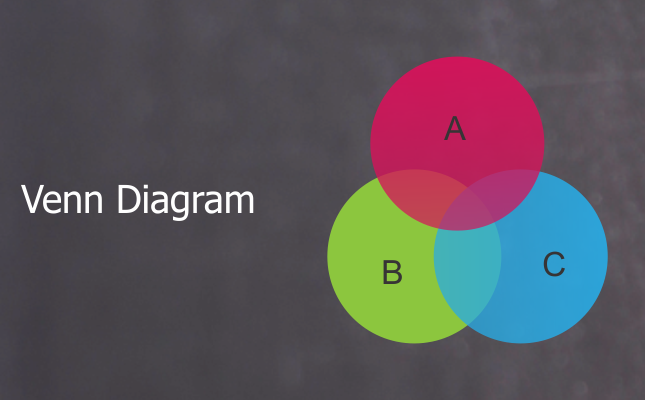 venn diagram - concept and solved questions