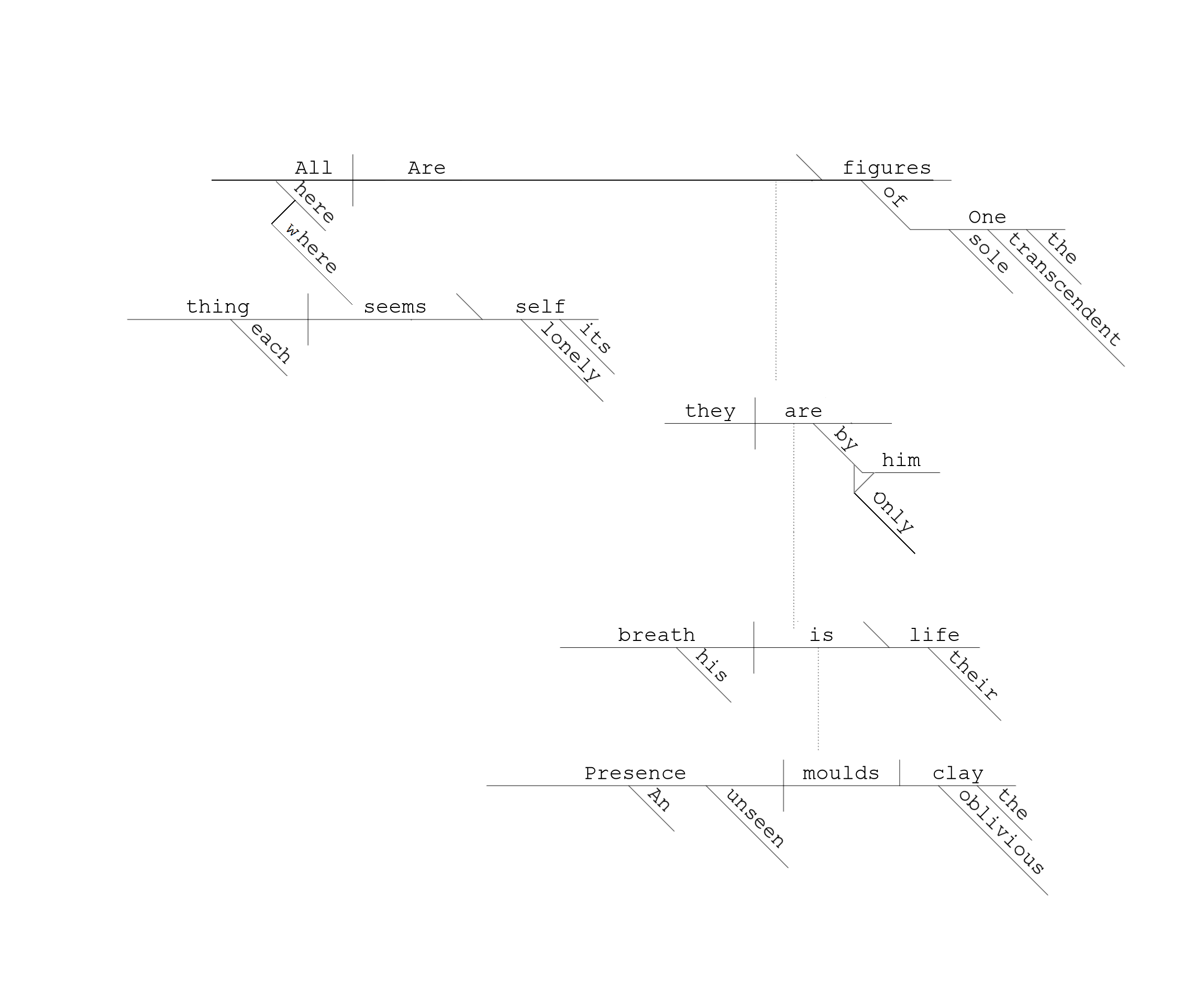 Savitri 482 sentence diagram of 131 diagram image ccuart Choice Image